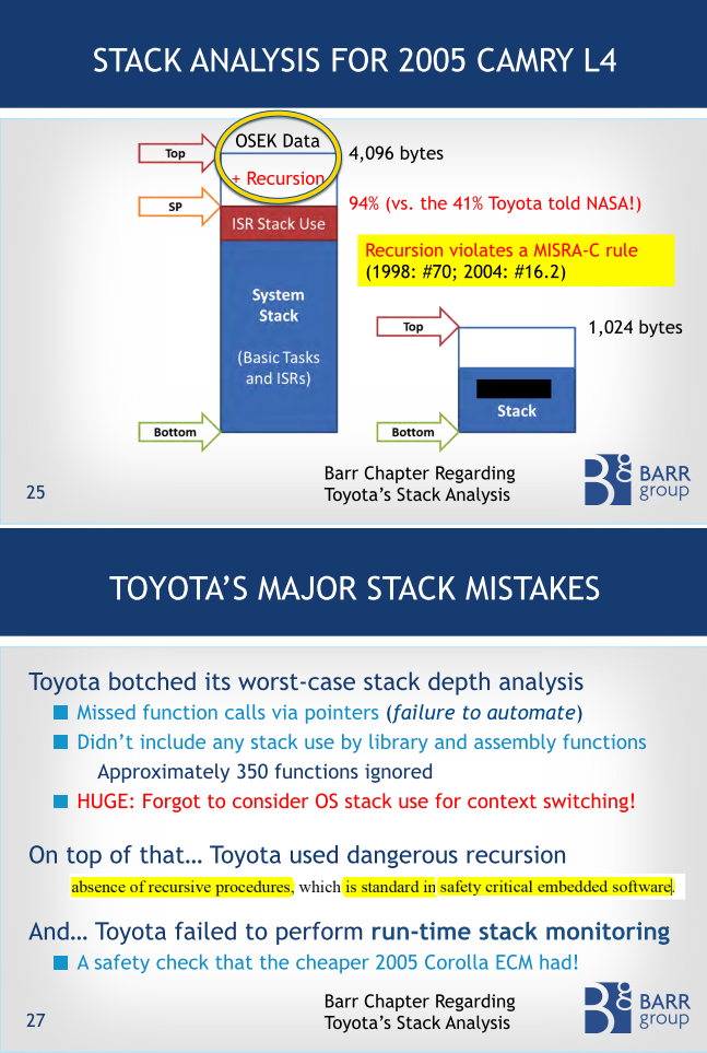 Toyota stack overflow explained